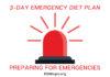 3-Day Emergency Diet Plan-Preparing for Emergencies