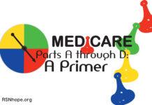 MEDICARE ARTS A THROUGH D