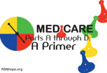 MEDICARE ARTS A THROUGH D