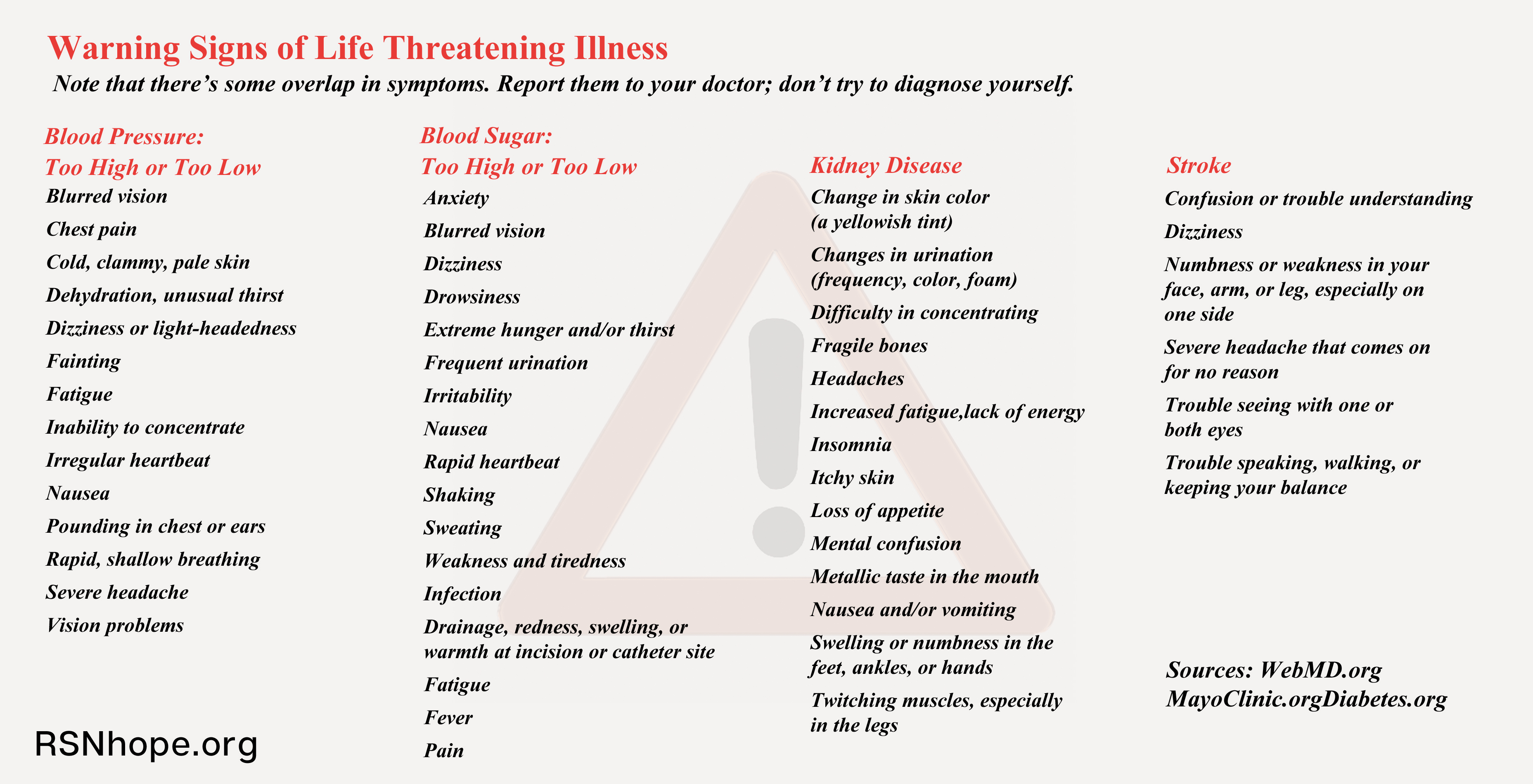 Warning signs of a life threatening illness