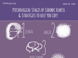 Finding Acceptance: Psychological Stages of Chronic Illness