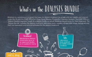 Dialysis-bundle